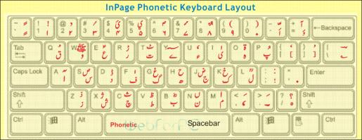 InPage Urdu 2012 Free