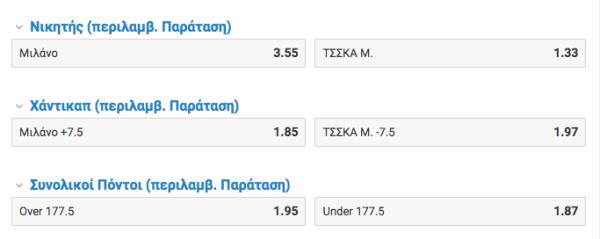 Μπάσκετ Στοίχημα Αγορές stoiximan.gr live