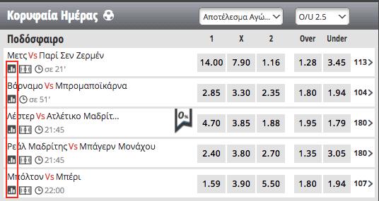 στατιστικά στοίχημα novibet.gr (βαθμολογίες , προιστορία)