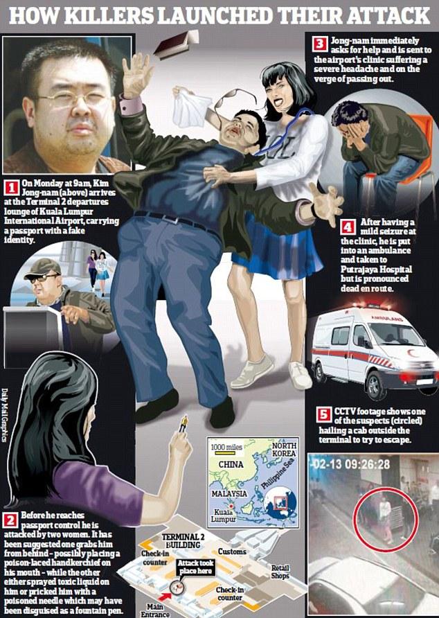 北朝鮮工作員の動き