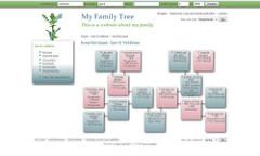 Screenshot - Pedigree (Default design) Family Tree