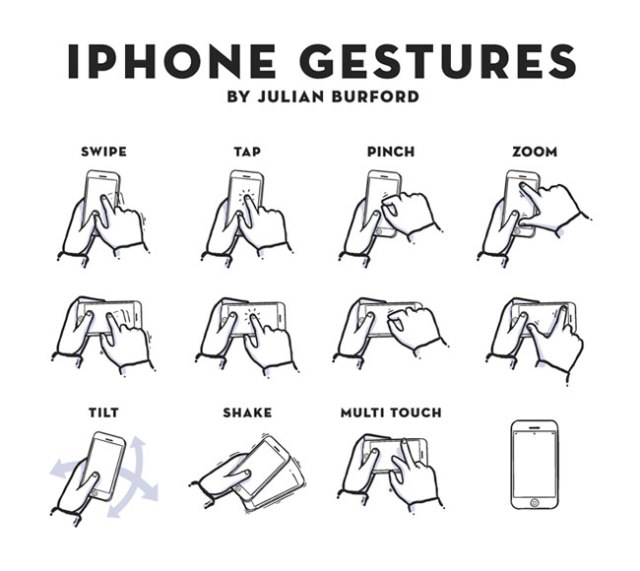 Free Touch Gesture Icons