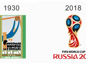 FIFA World Cup Logos From 1930 To 2018