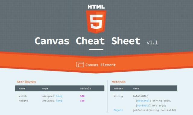 free HTML5 Cheat Sheets