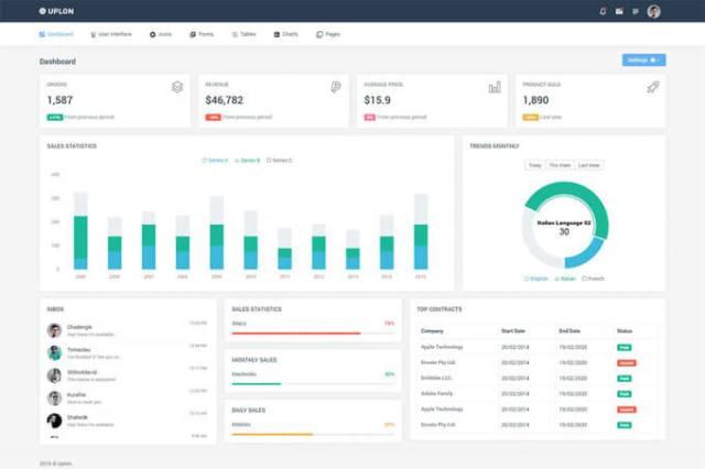 Bootstrap Admin Dashboard webkit Templates