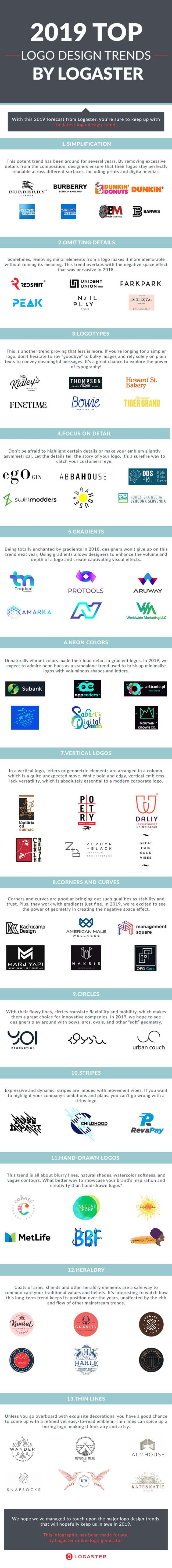 Amazing Logo Design Trends 2019