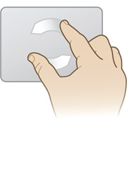 2 Finger Twist Rotate