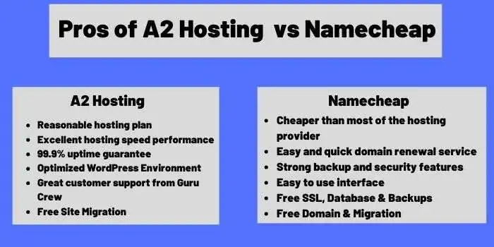 A2 Hosting Vs Namecheap pros