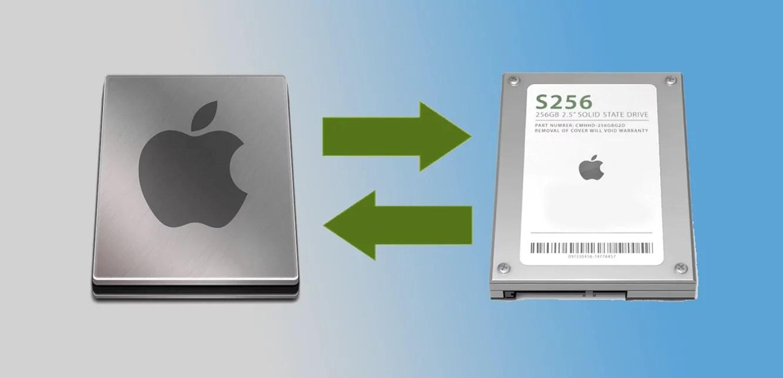 How Do I Clone My Mac Hard Drive to SSD?
