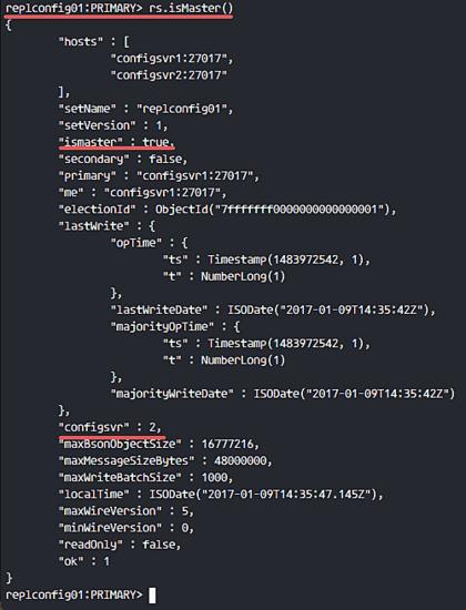 configuration of Config Server Replica Set