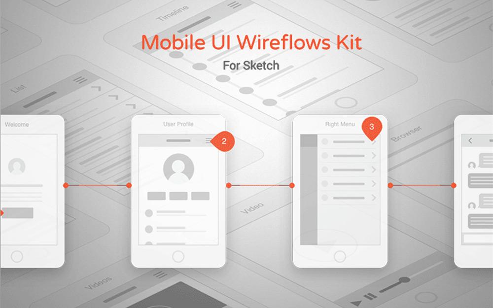 sketch wireframing gui kit