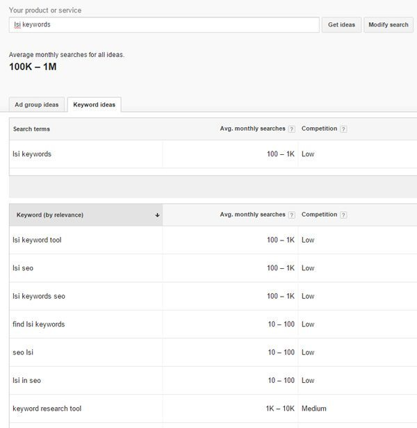 lsi keywords google keyword planner