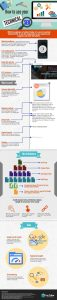 technical seo wordpress