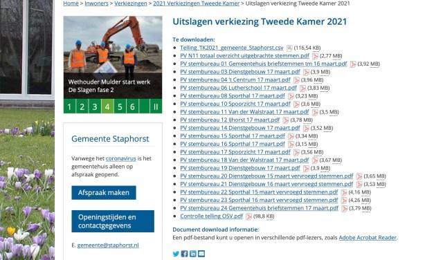Alles over de TK verkiezingen 17 maart in Staphorst