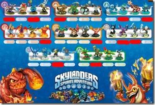 skylanders-poster