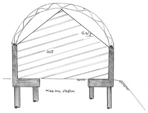 Salt Barn