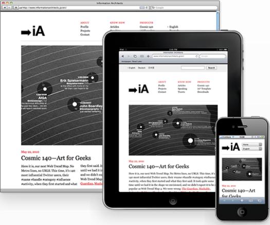iA WordPress Themes