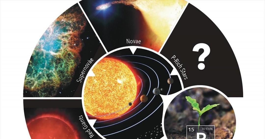 Ανακάλυψη νέου είδους άστρων, πλούσιων σε έναν από τους «σπόρους της ζωής» στο σύμπαν