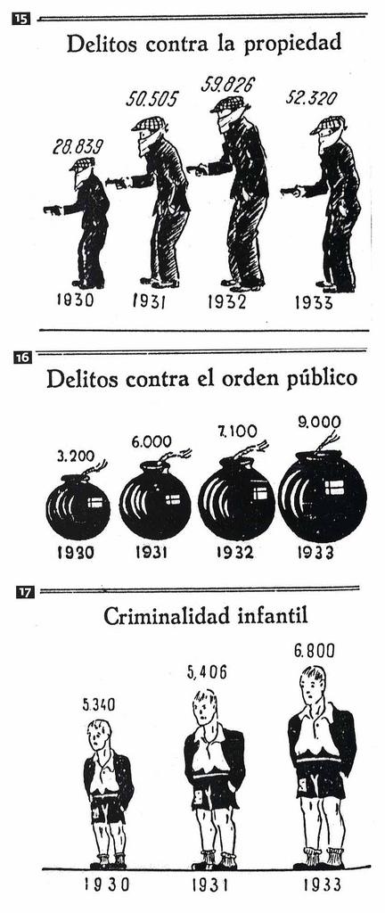"""Origem e Evolução dos Gráficos na Espanha, 1856-1936"", Fermín Vílchez in Malofiej 14"