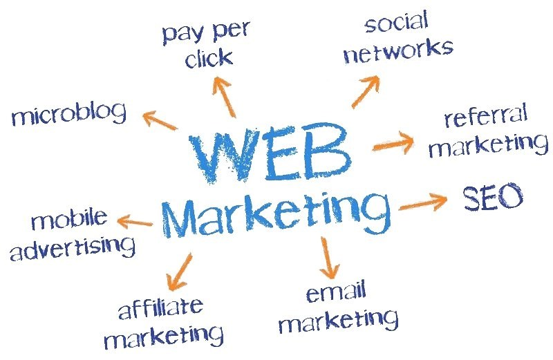 Image result for web marketing training