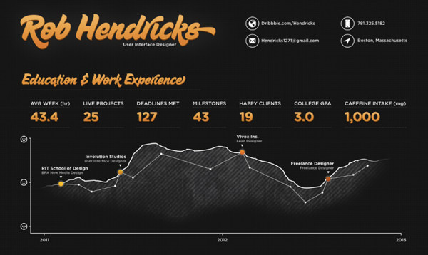 resume-dark-psd-infographics-elements