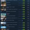 2017年Steamサマーセール「ダークソウル3」が60%OFF、「ニーアオートマタ」が30%OFFなど