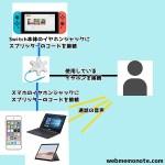 APEXなどのNintendo Switch、PCゲーム間のクロスプレイ時に快適に通話する方法(Discord+機器)