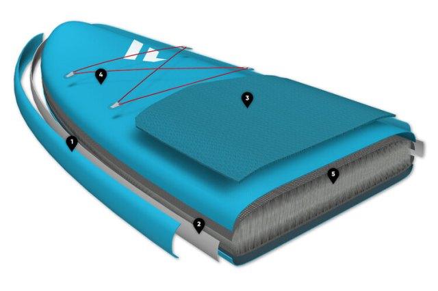 DS Light: Tecnología Drop Stitch Light (Pure)