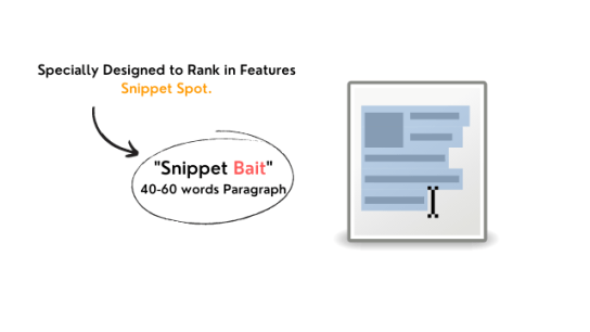 What is Snippet bait?? (in optimization of featured snippet)