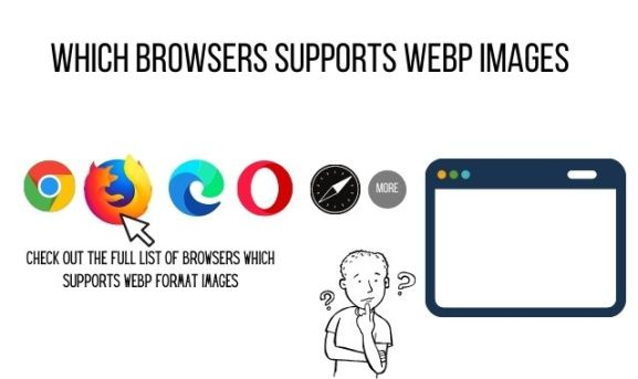 Which browsers supports WebP Format Images