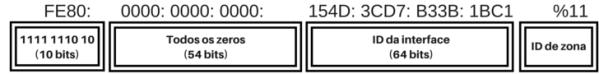 ipv6-001