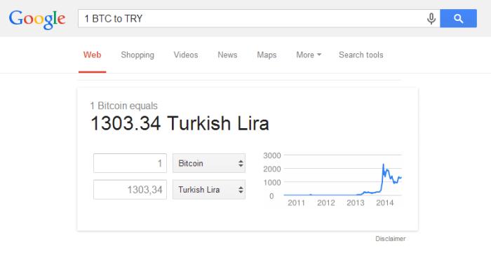 google-btc-try