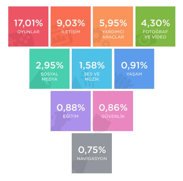 tamindir 2014 kategori