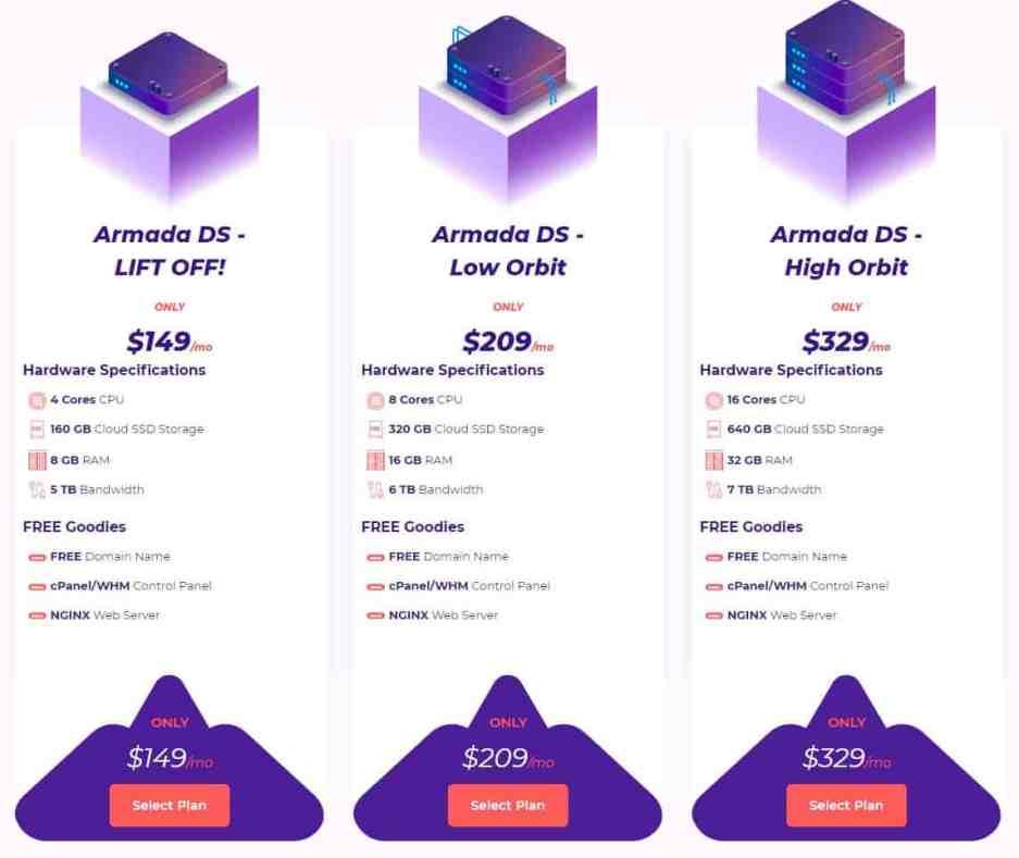 HostArmada Dedicated CPU Server Hosting Pricing