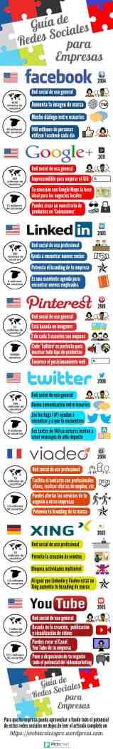 guia-de-redes-sociales-para-empresas