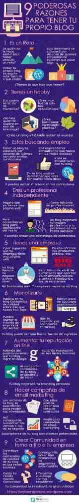 9-poderosas-razones-para-tener-tu-propio-blog
