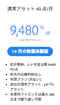 adobestock(9,480円)月40点