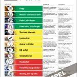 Kildesorteringsguide oversikt alle avfallstyper