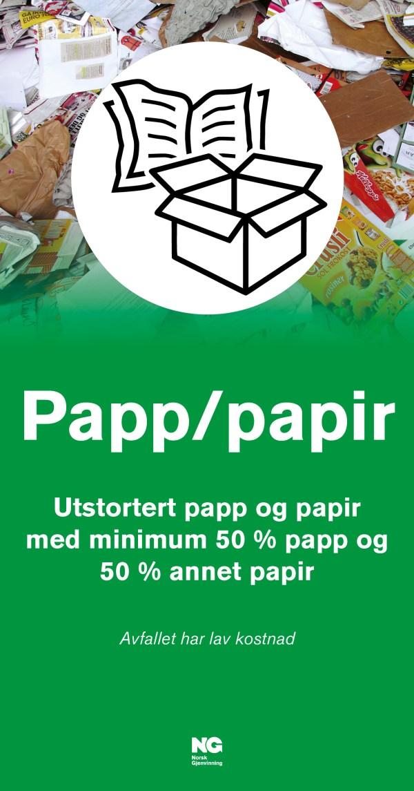 Informasjonsskilt om Papp og Papir22x42