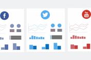 webshopdev-gestions-des-reseaux-sociaux