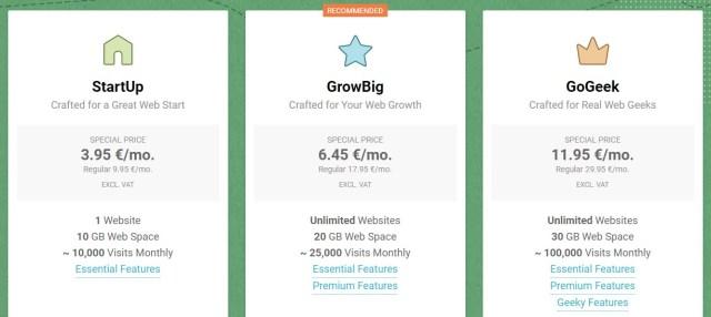 Best Web Hosting in Australia - SiteGround