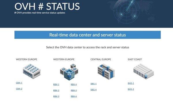 ovh data centers