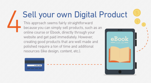 Selling digital product (method 4)  How to earn money with website? Selling digital product