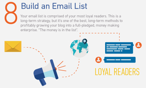 Build an email list (method 8)  How to earn money with website? build an email list
