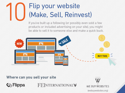 Sell your website (method 10)  How to earn money with website? sell your website