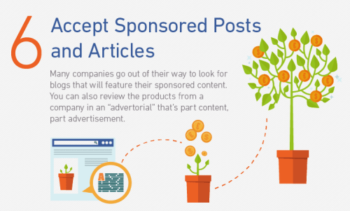 Sponsored posts and articles (method 6)  How to earn money with website? sponsored posts and articles