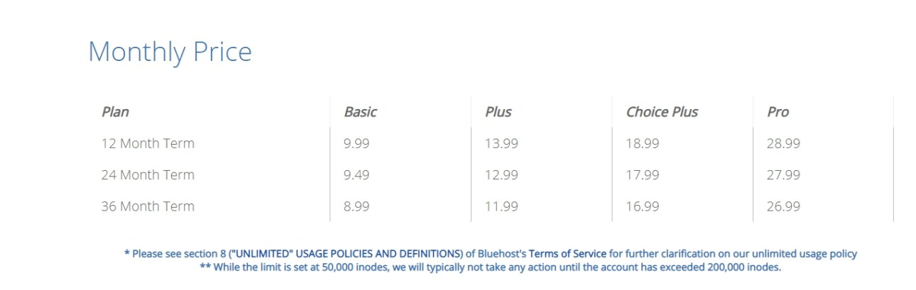 renewal prices for shared hosting plans
