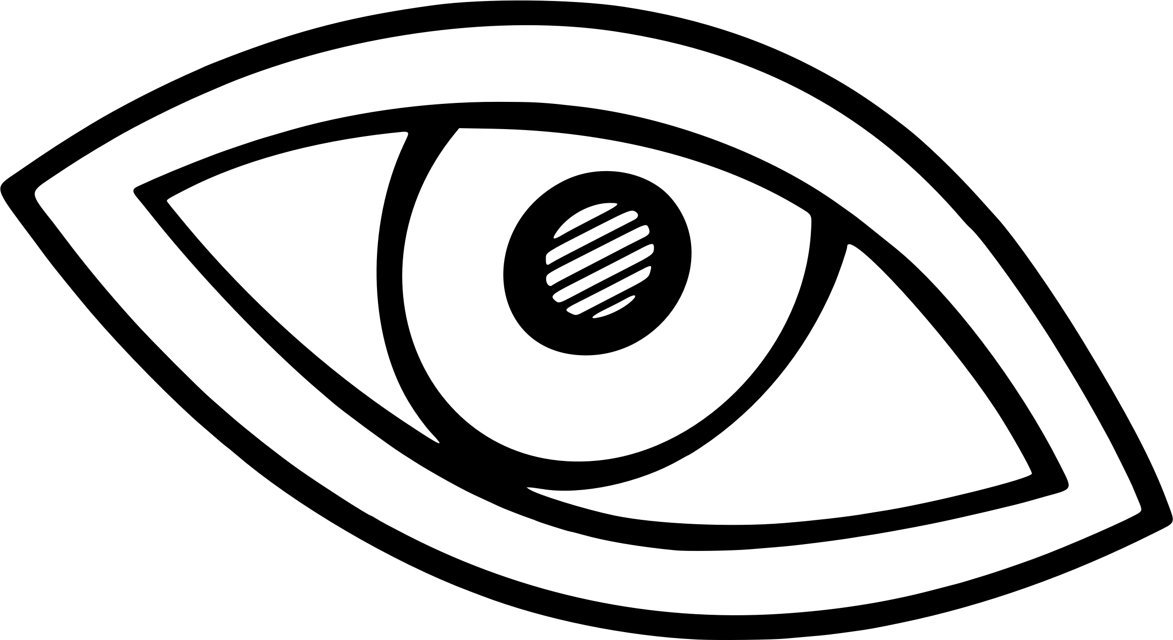 Clipart Eye Simple Clipart Eye Simple Transparent Free