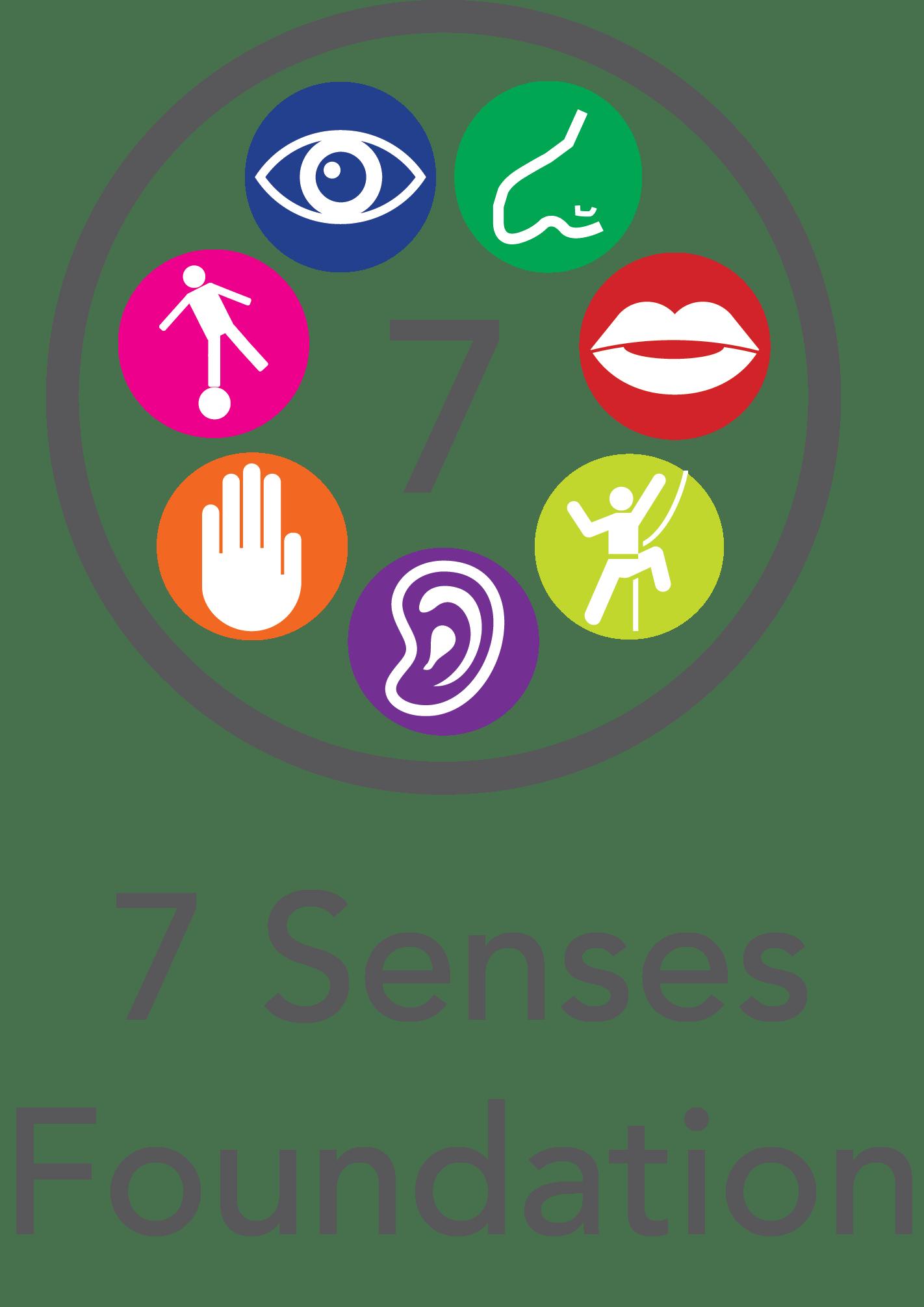 Hearing Clipart Sense Organ Hearing Sense Organ