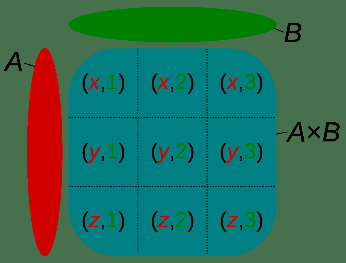 Fraction Clipart Ks1 Math Fraction Ks1 Math Transparent